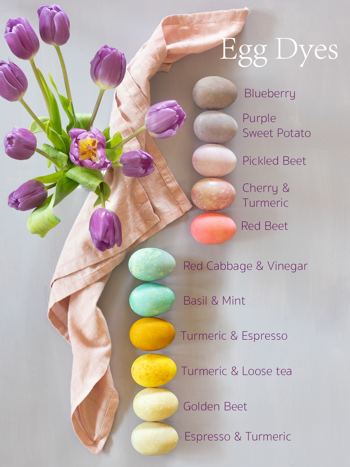 Dyed eggs with labels of food used to make the dye
